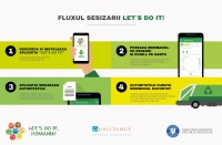 Let`s Do It! Mobile App