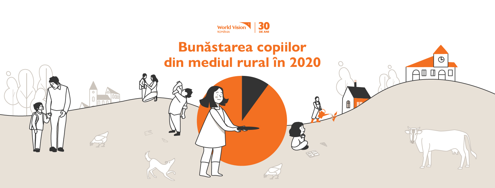 Raportul Bunăstarea copilului în mediul rural 2020