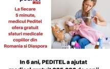 PEDITEL 1791 - Sfat medical pediatric gratuit  non stop prin telefon // Bilanț 2019